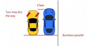 jm-allcreated-parallel-park-diagram-2
