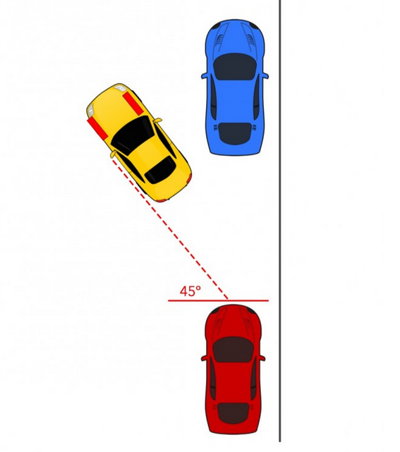 parallel parking hack lesson diagram rh allcreated com parallel parking tips diagrams parallel parking test diagram
