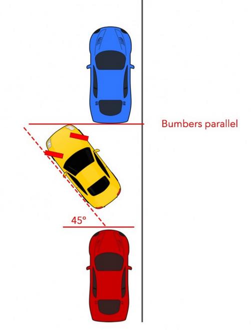 jm-allcreated-parallel-park-diagram-6