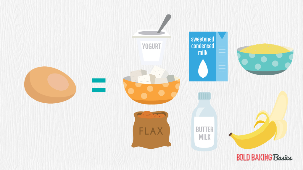 All Created - Egg Substitutes