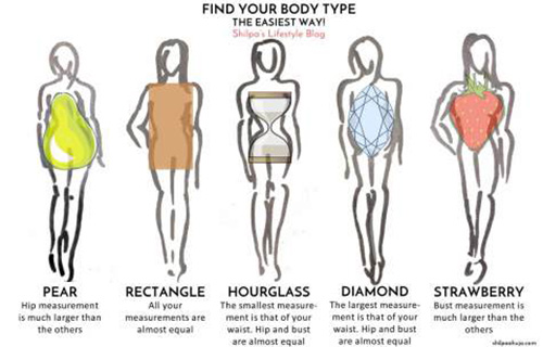 10 Things Your Body Says About You _ body shapes _ all created