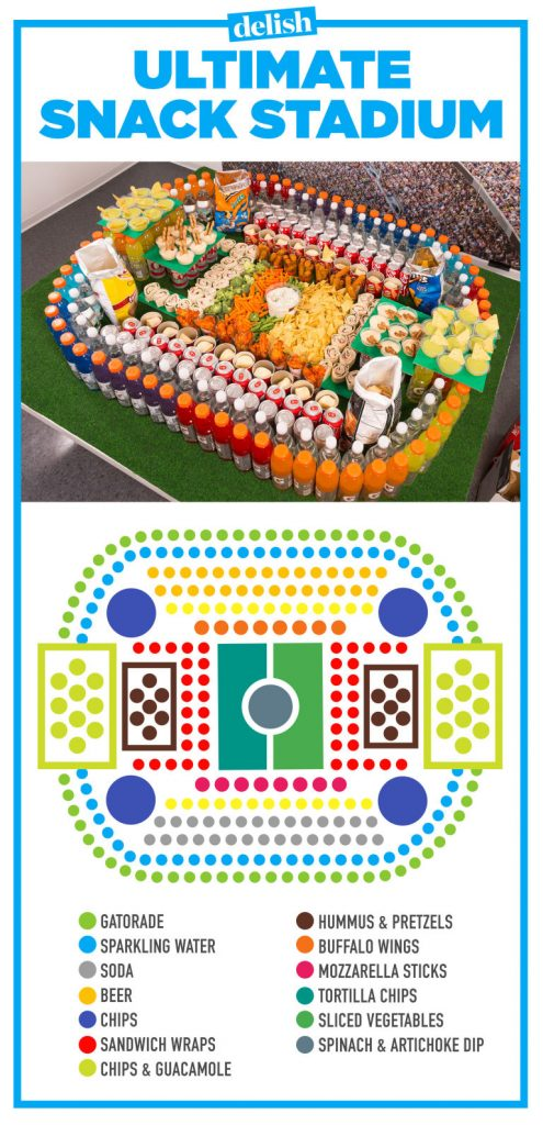All Created - Super Bowl Snack Stadium