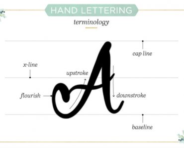 allcreated - hand lettering tutorial