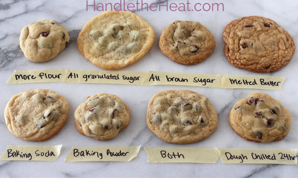 allcreated - perfect chocolate chip cookies