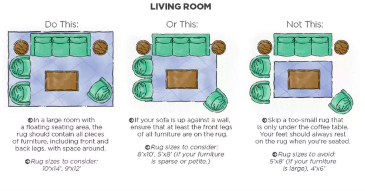 Perfect Area Rug Sizes To Fit Your Living Room Dining